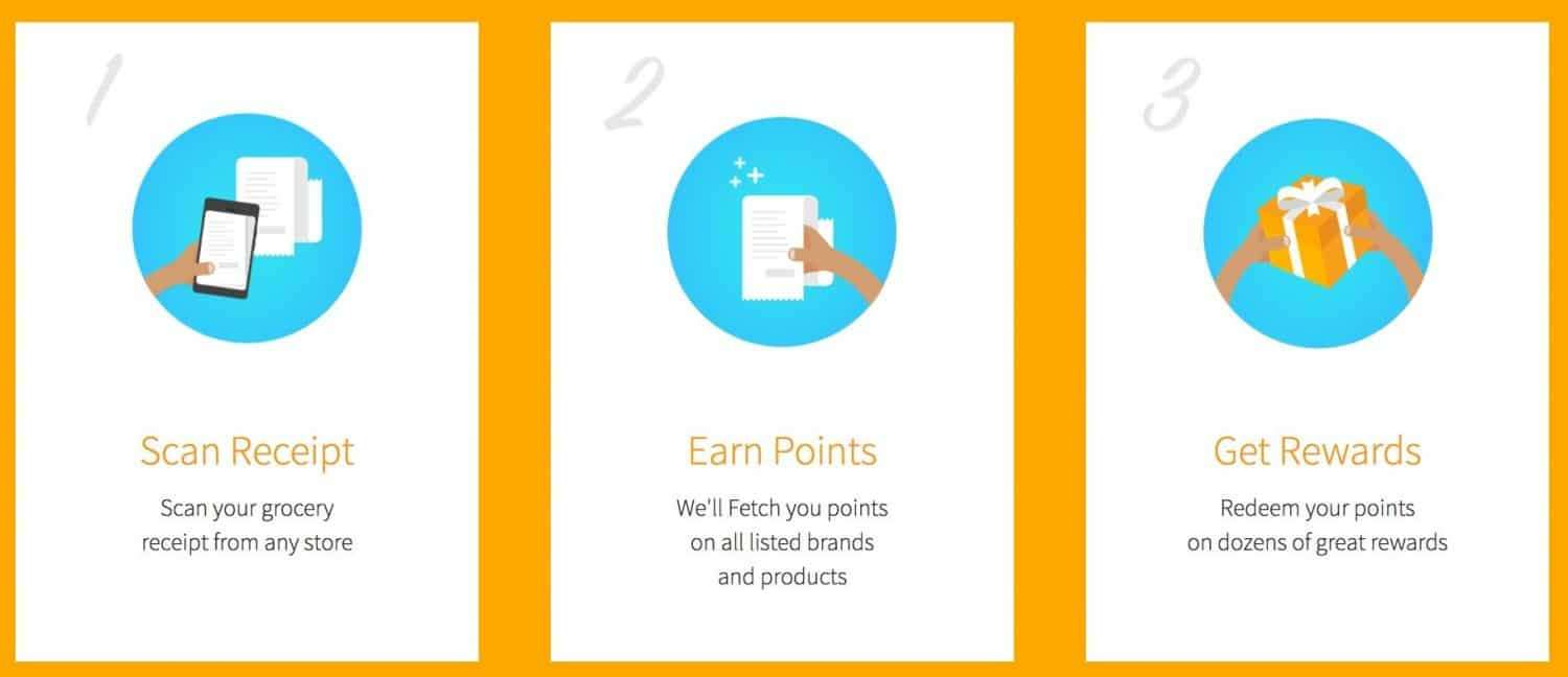 Fetch Rewards - Learn How to Download and Use